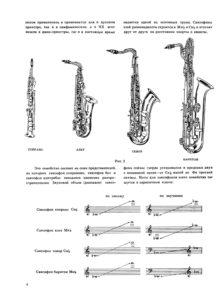 А.Б. Ривчун. Школа игры на саксофоне, часть 1